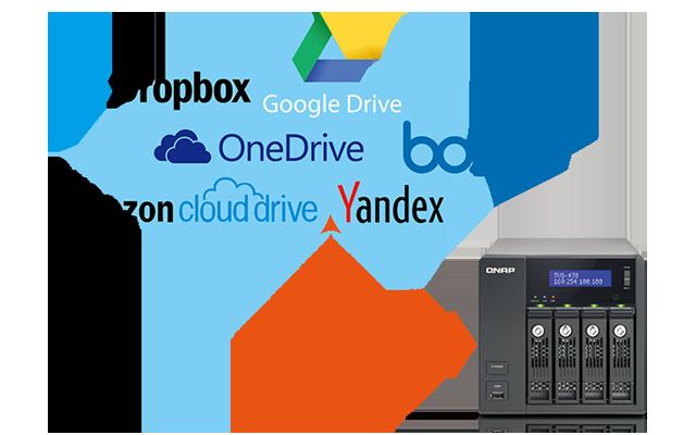 Connect to cloud drive - QNAP NAS Community Forum