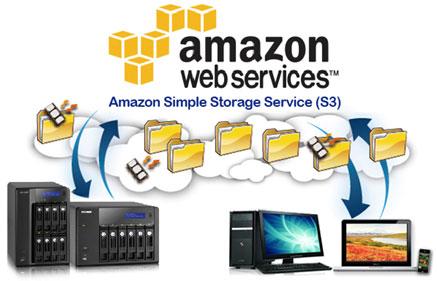 Hướng đẫn sử dụng Amazon's S3 với Java