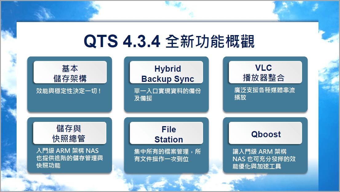 QTS-4.3.4 Beta