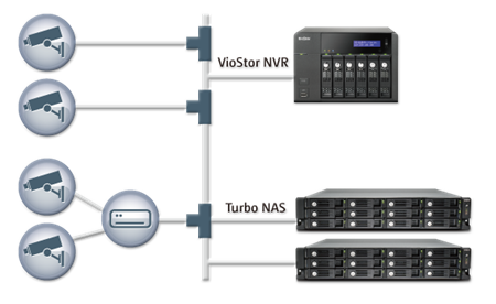 QNAP Security Enhances Storage Expansion Solution and Adds Edge