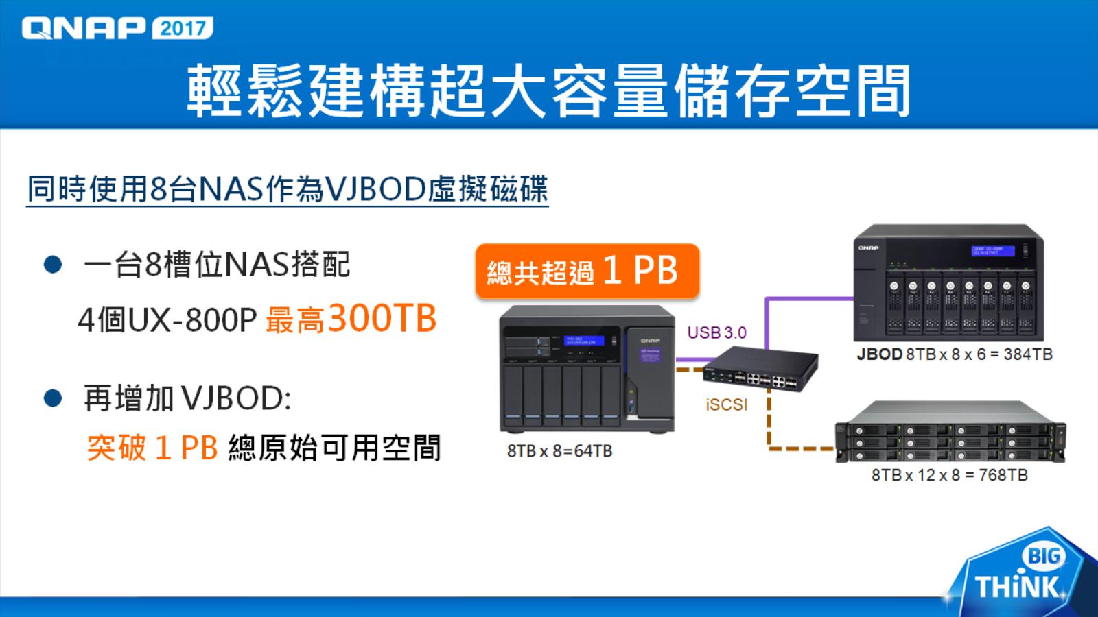 SSD Cache
