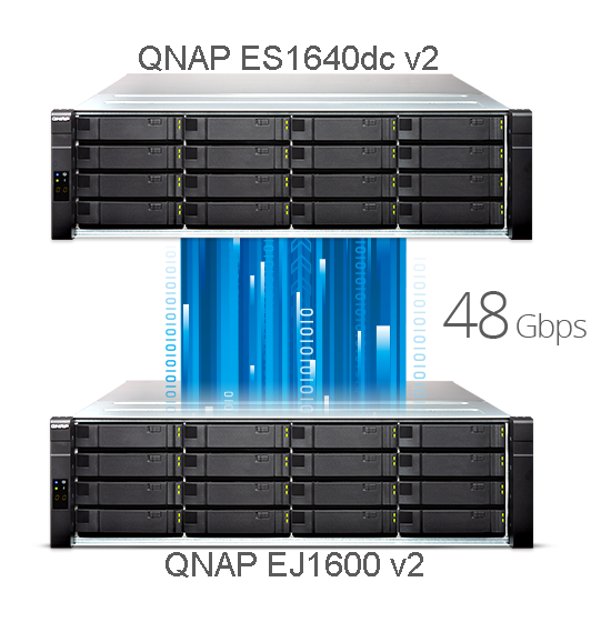 Use QNAP QES series to build a large-capacity storage system | QNAP (IN)