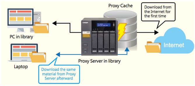 Psiphon 82 handler ui proxy server