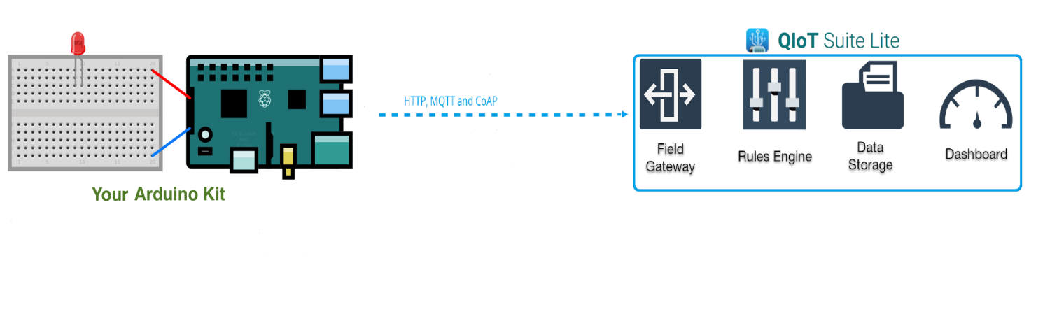 Connect Arduino Yun to QNAP NAS via QIoT Suite Lite | QNAP