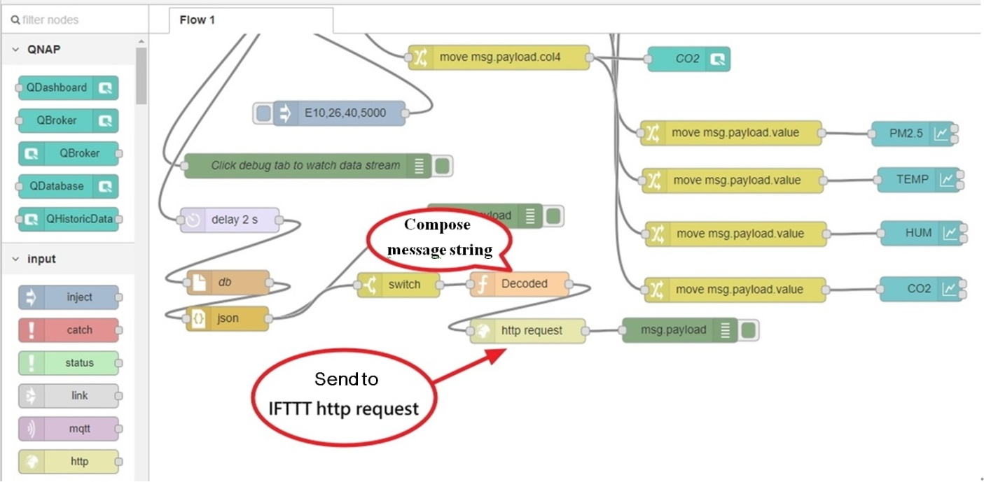 How to connect QIoT Suite Lite and IFTTT to send and show