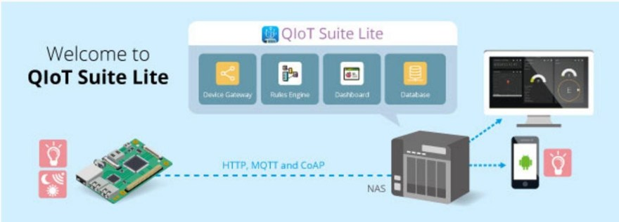 Connect Raspberry Pi to QNAP NAS via QIoT Suite Lite | QNAP (AU)