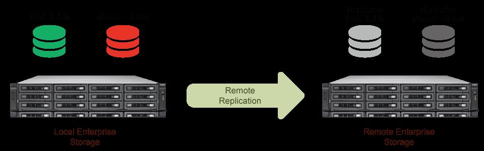 Qnap TES-1885U-D1531-32GR (By Request)