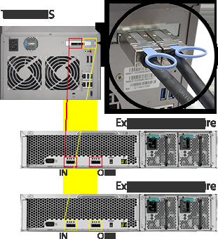 QNAP TS-670 Turbo NAS QTS Linux
