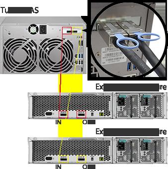 TS-870 - Features - QNAP