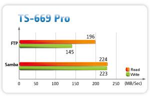 Sirap com mt | QNAP TS-669 PRO ALL-IN-ONE 6 BAY NAS SERVER USB3