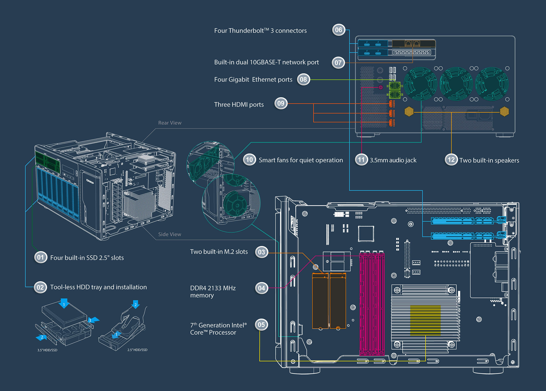 12 Bay QNAP TVS-1282T3-i7-32G 10 Gigabit NAS Unit | Computer