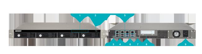 QNAP Hardware Spec TVS 471U