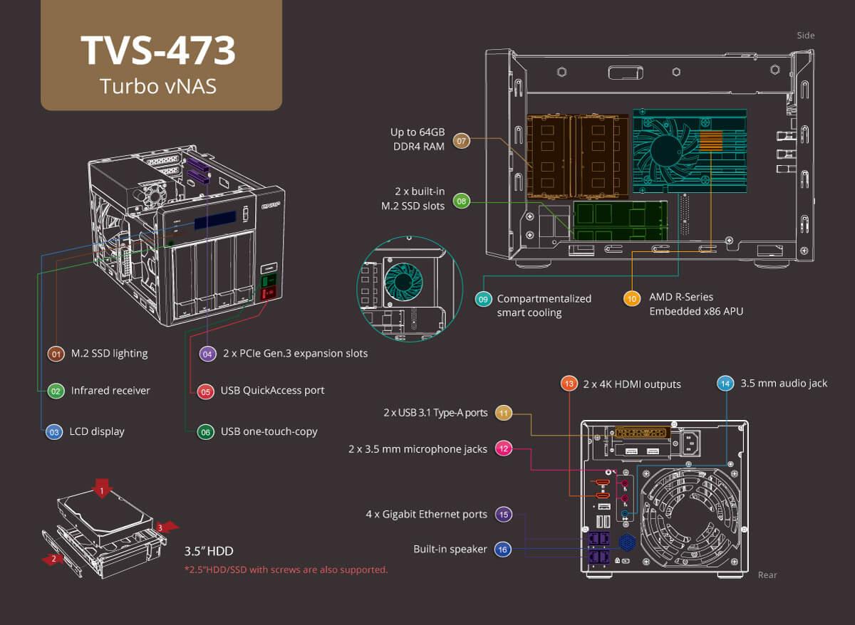 TVS-473 - Features - QNAP (US)