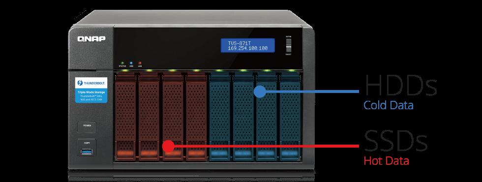 QNAP SSD cache acceleration