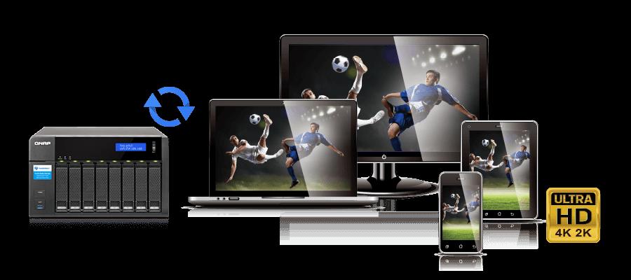QNAP 4K video online