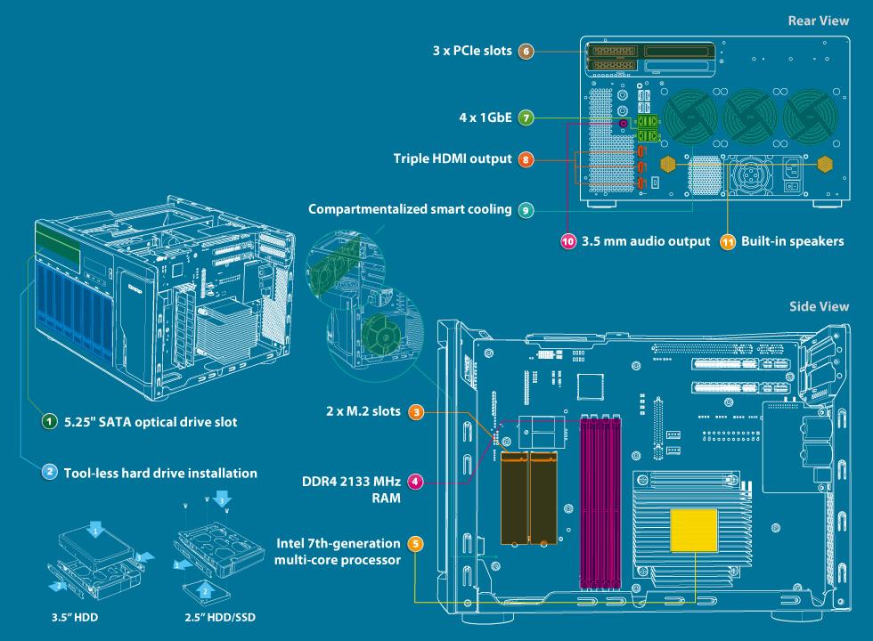 TVS-882BR - Features - QNAP