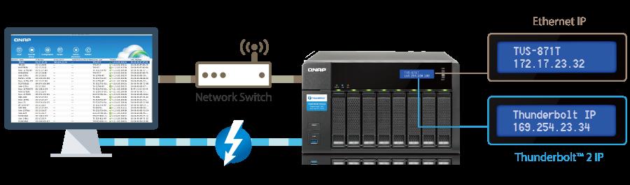 QNAP Thunderbolt Ethernet