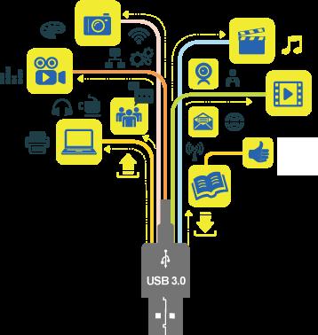 QNAP Enhance productivity with multuple USB 3.0