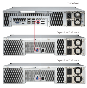 UX-800U-RP - Features - QNAP