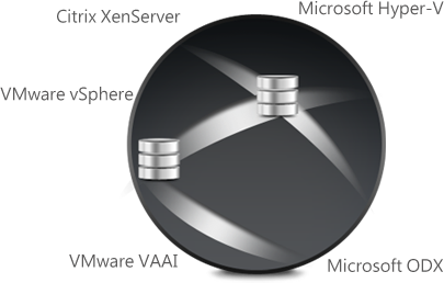 QNAP Storage for comprehensive