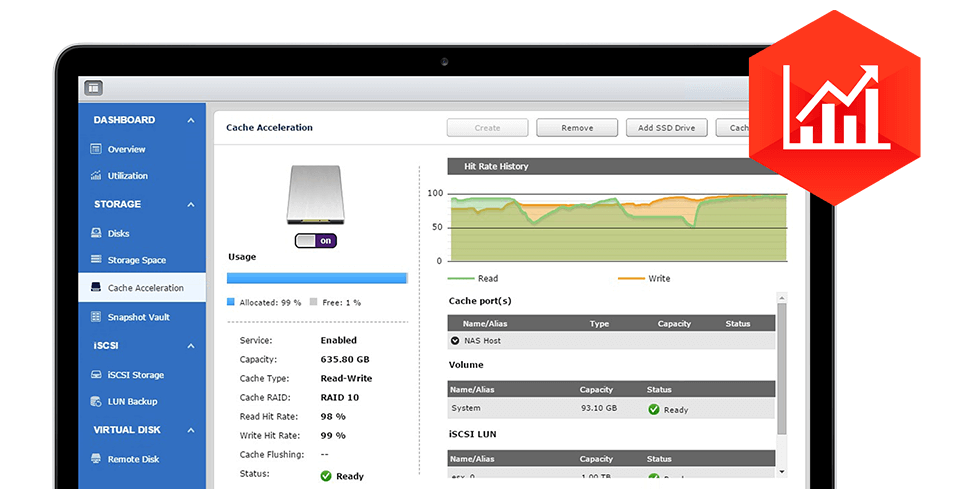 https://www.qnap.com/images/products/NAS/vsseries/ssd_cache.png