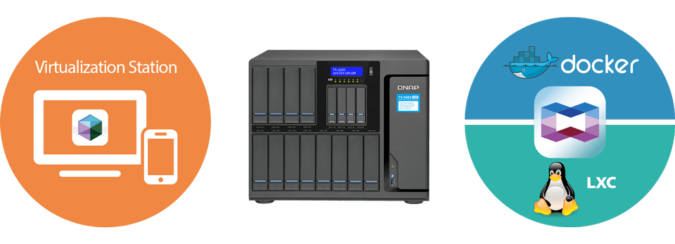 QNAP TS-1685-D1521-16G (By Request)