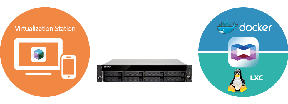 https://www.qnap.com/images/products/NAS/vsseries/virtualization_Container_TS-853BU.png