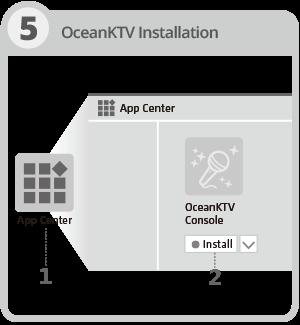QNAP Audio Box