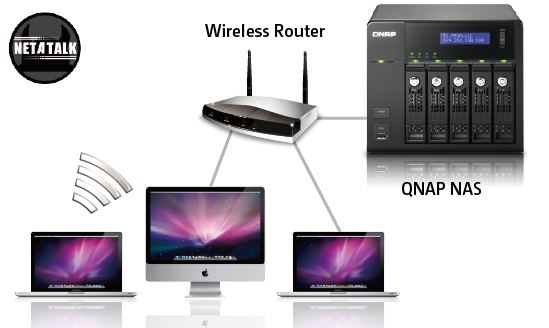 Qnap Systems Inc Turbo Nas Firmware 35
