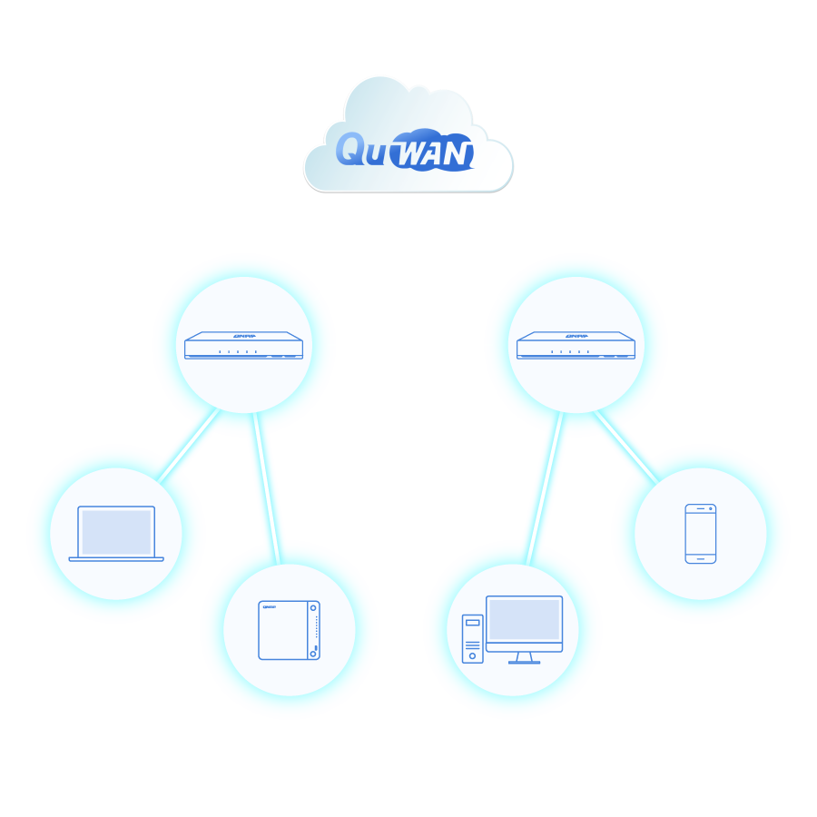 Zarządzanie siecią QHora