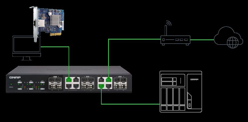 faster speeds existing cables desktop RJ45