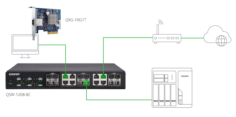 faster speeds existing cables desktop SFP+