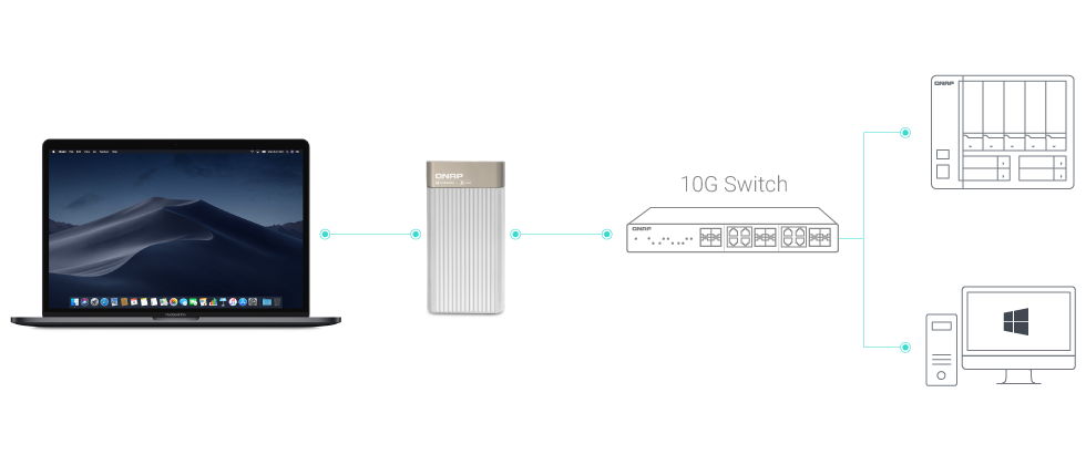 https://www.qnap.com/uploads/images/product/qna-10gbe-switch.png?v=2