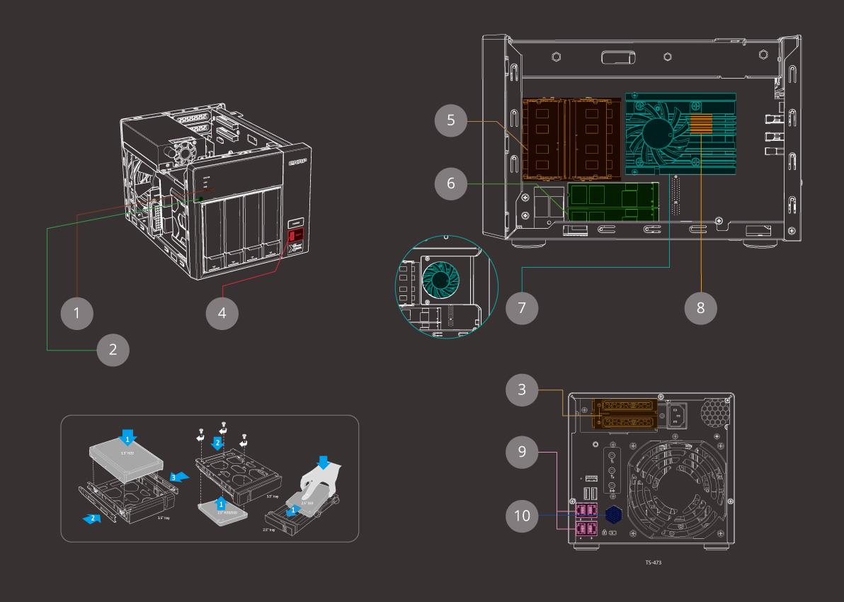 Top-class hardware engineering